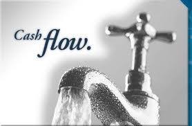 cash flow Memphis Investment Real Estate