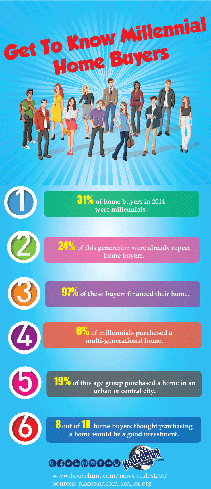 Millenial_Infographic