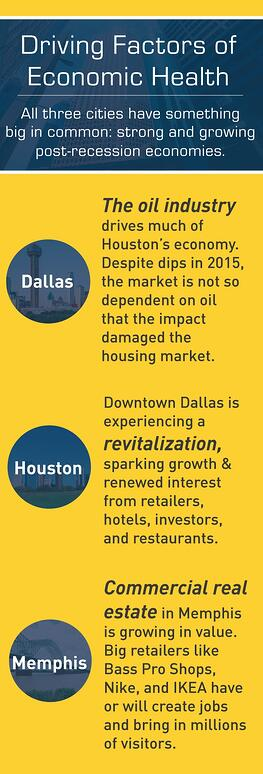 real estate investing in Memphis, Dallas and Houston
