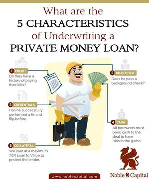 hard_money_lending